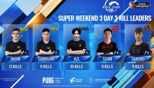 PMWL Kill Leaders Week 3, день 5: Лучшие Fraggers с Super Weekend 3